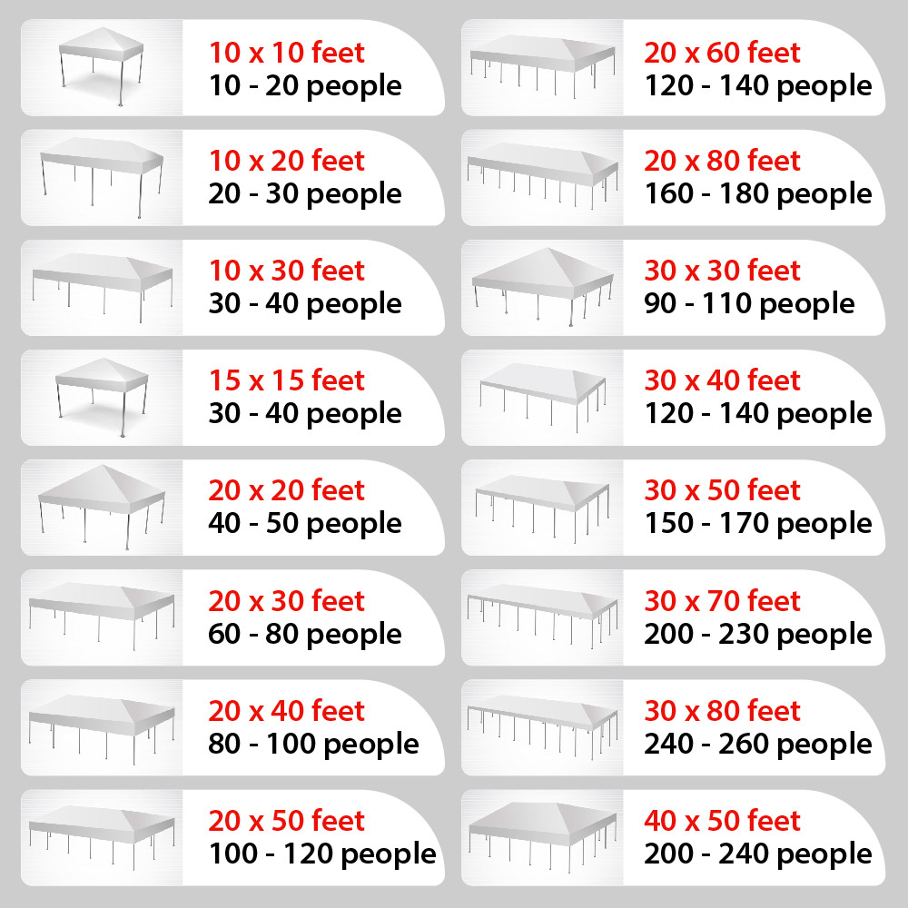 Tents-Sizes